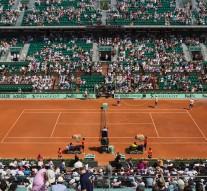 Roland Garros 2015 : dates et événements